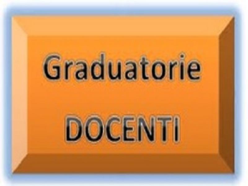 Aggiornamento Graduatorie Esaurimento Personal...